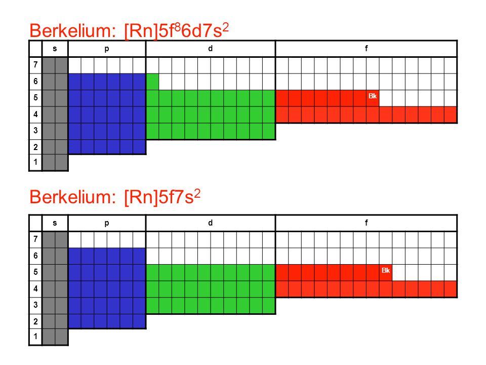 Berkelium: [Rn]5f86d7s2 Berkelium: [Rn]5f7s2 s p d f 7 6 5 4 3 2 1 s p